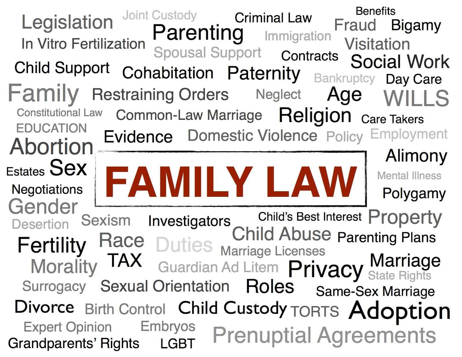 family and common law Common-law partners do not have the same legal rights and obligations toward one another upon separation as do married couples.